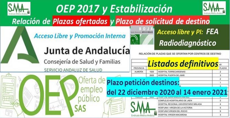 Publicadas en el BOJA la aprobación de listados definitivos, la relación de las plazas ofertadas y el plazo para solicitar destino de la OEP 2017-Estabilización de FEA Radiodiagnóstico, acceso libre y promoción interna.
