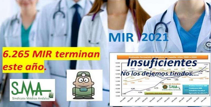 6.265 médicos MIR acabarán su residencia este 2021.