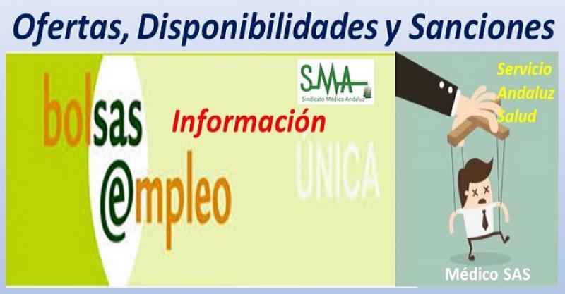Bolsa SAS: Ofertas, Disponibilidades y Sanciones.