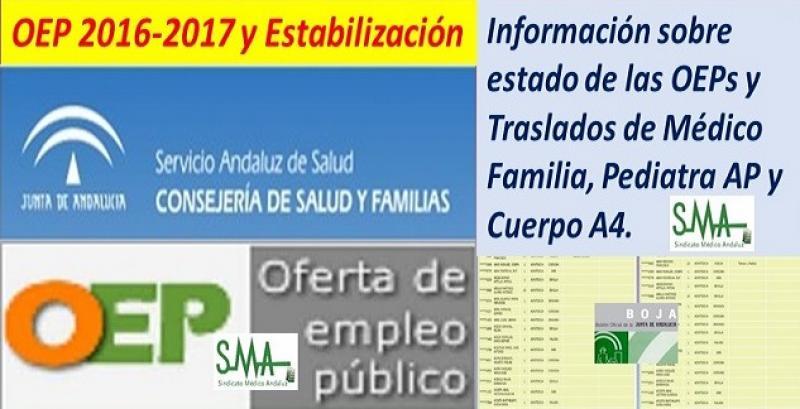 Informe del Tribunal de OEP y Traslados de Médico de Familia, Pediatría AP y Cuerpo A4.