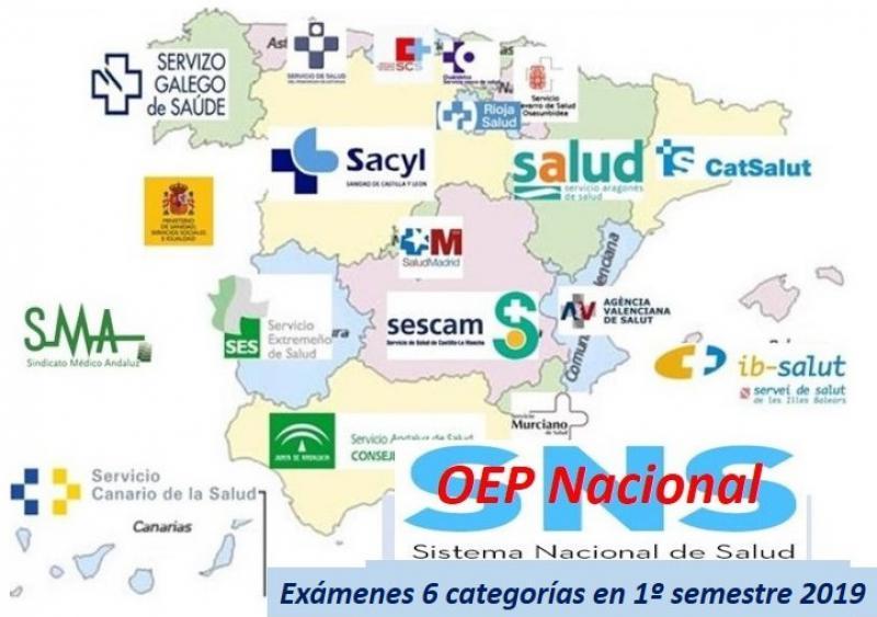 Los exámenes de la OPE nacional de sanidad empezarán en febrero de 2019.