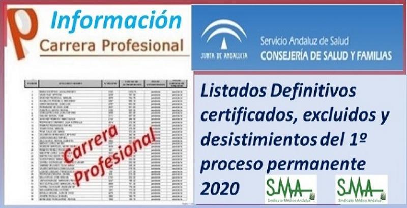 Carrera Profesional: Listados definitivos de profesionales certificados y excluidos del Primer Proceso de certificación de 2020.
