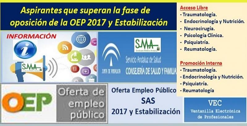 OEP 2017 y Estabilización. Listado de aspirantes que superan la fase de oposición de las pruebas selectivas por acceso libre y promoción interna de más especialidades de FEA.