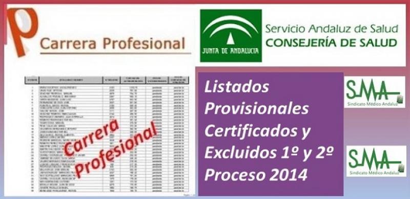 Carrera Profesional. Publicados los listados provisionales del 1º y 2º proceso permanente del 2014.