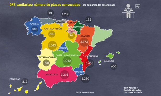 Distribución de OPE para 2016 y 2017 en España.