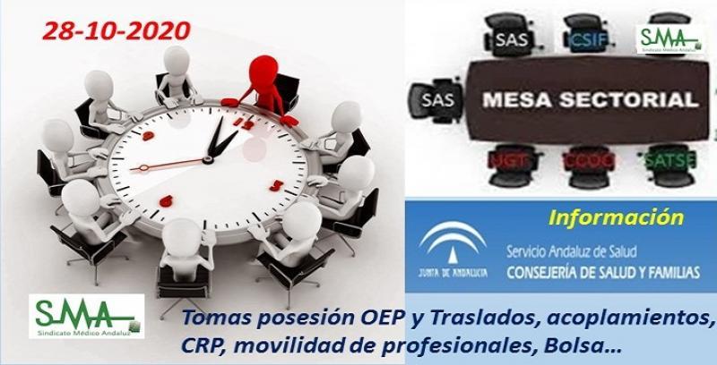 Información Mesa Sectorial 28-10-2020. Previsión de fechas de tomas de posesión Traslados y OEP, acoplamientos, movilidad de profesionales, CRP...