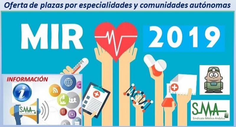MIR 2019: Sanidad y autonomías ofertan 284 plazas más, hasta las 6.797.