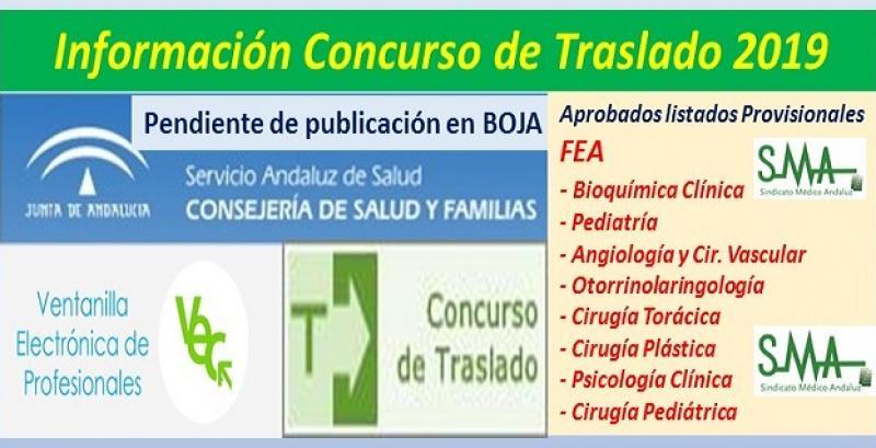 Aprobado el listado provisional del Concurso de Traslados 2019 (pendiente de publicación en Boja) de varias especialidades de FEA.