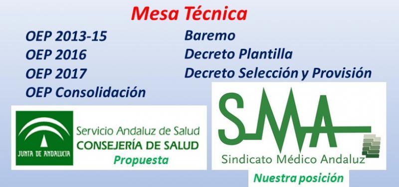 OEP Y Traslados 2015-2019: Planteamiento del SAS  y posición del SMA.