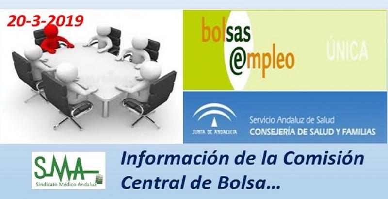 Información de la Comisión Central de Bolsa celebrada ayer 20 de marzo.