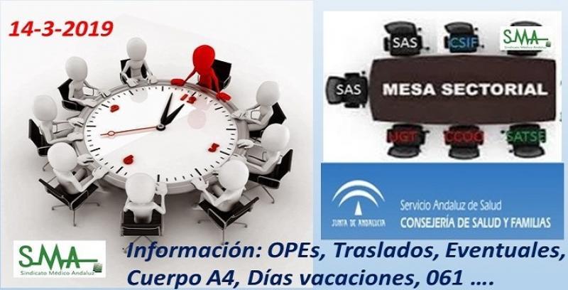 Mesa Sectorial, 14 marzo 2019: Información sobre días adicionales de vacaciones, OEP, Concurso de Traslado, Cuerpo A4...