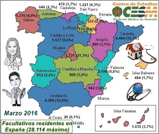 Distribución de residentes por Comunidad Autónoma y porcentaje sobre el total. Marzo 2016 (máximo).