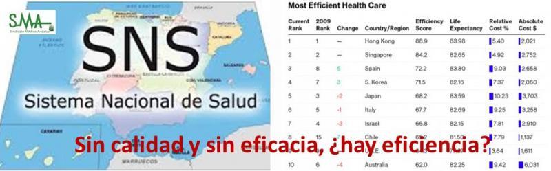 Sin calidad y sin eficacia, ¿hay eficiencia?