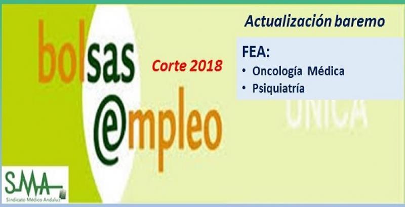 Bolsa. Publicación de listas de aspirantes con actualización del baremo de méritos (corte 2018) de FEA de Oncología Médica y Psiquiatría.