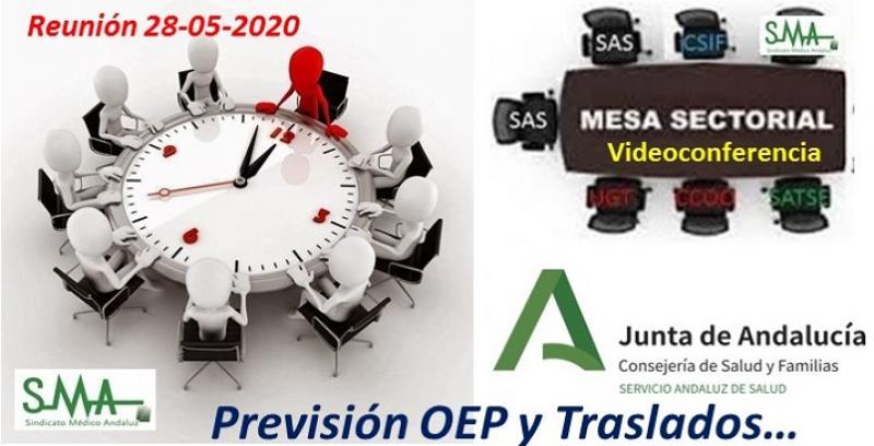 Mesa Sectorial 28-5-2020. Información de la situación actual y previsiones de los procesos selectivos y de provisión.