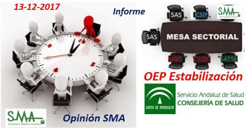 Mesa sectorial sobre OPE de estabilización. Informe de la mesa y opinión del SMA.