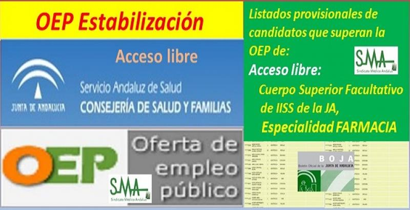 OEP Estabilización. Listado provisional de personas que superan el concurso-oposición del Cuerpo Superior Facultativo de IISS de la Junta de Andalucía, especialidad Farmacia, acceso libre.