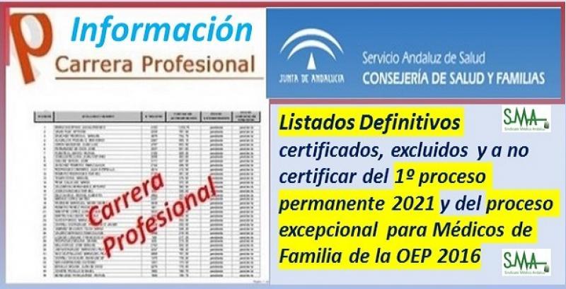 Carrera Profesional: Listados definitivos de profesionales certificados y excluidos del Primer Proceso de Certificación de 2021 y de la reapertura excepcional del segundo proceso de certificación de 2020 para médicos/as Familia (OEP 2016).
