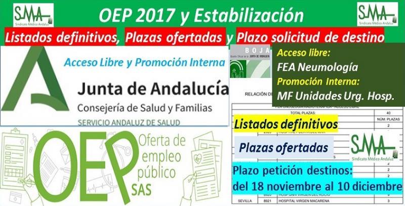 Publicadas en el BOJA la aprobación de listados definitivos, la relación de las plazas ofertadas y el plazo para solicitar destino de la OEP 2017-Estabilización de FEA Neumología (libre) y de M F en Unidades Urgencia Hospitalaria (p. interna).