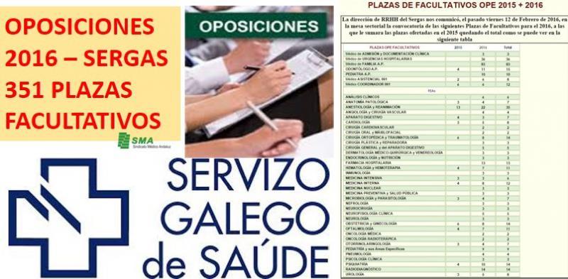 La Xunta de Galicia aprueba el decreto de la OPE 2016 con 351 plazas para médicos.