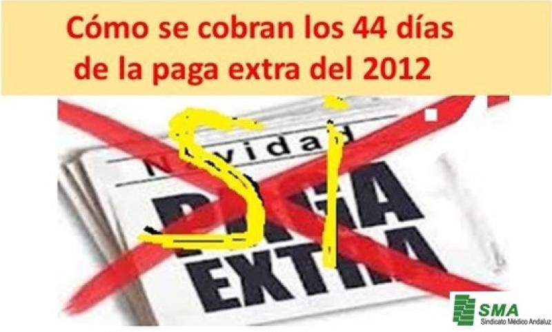 Cómo se cobran los 44 días de la paga extra del 2012.