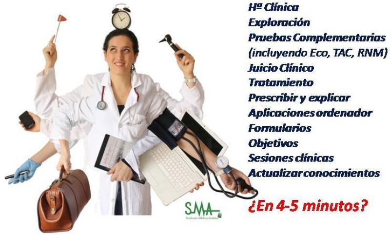 En 4-5 minutos por paciente, los médicos de familia del SAS, además, podrán pedir ecografías y TAC.