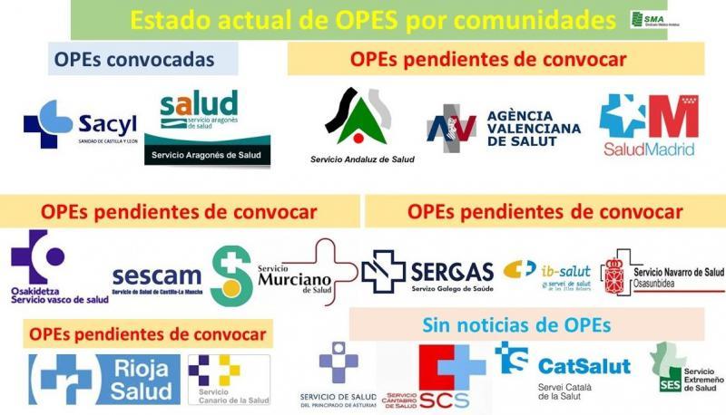 El año de las OPEs: 11 comunidades autónomas pendientes de la fecha.