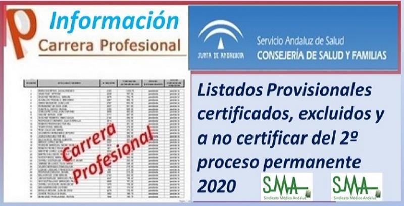 Carrera Profesional: Listados provisionales de profesionales certificados y excluidos del Segundo Proceso de Certificación de 2020.