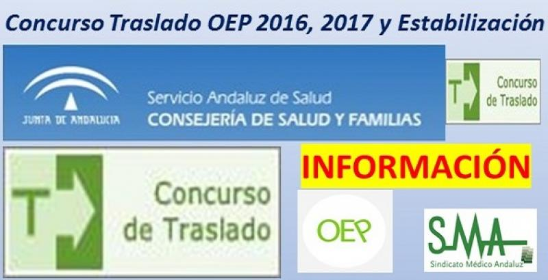 El Gobierno andaluz aprueba el concurso de Traslado en el SAS. Fecha probable de presentación de solicitudes desde el 3 de septiembre de 2019.