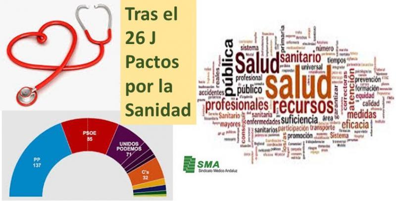 La Sanidad, de nuevo expectante ante complejos pactos de Gobierno, tras las elecciones 26 J.