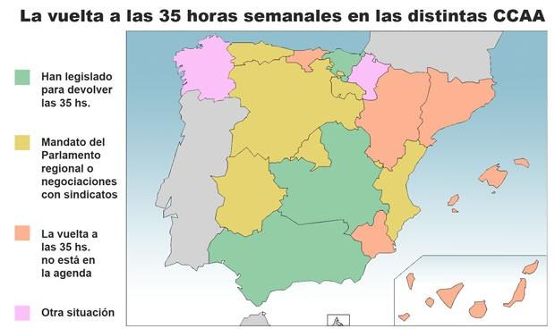 Situación respecto de la jornada de 35 horas semanales en las diferentes comunidades autónomas.