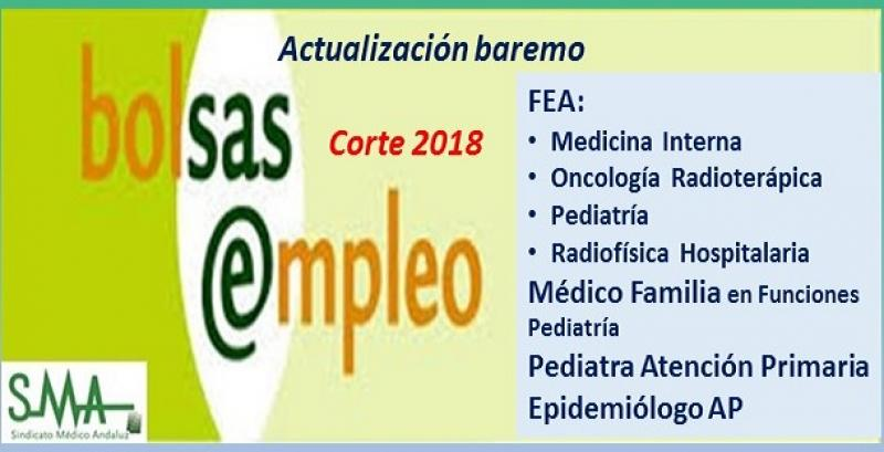 Bolsa. Publicación de listas de aspirantes con actualización del baremo de méritos (corte 2018) de diferentes especialidades de FEA, Pediatra AP, Epidemiólogo AP y MF en funciones de pediatría.