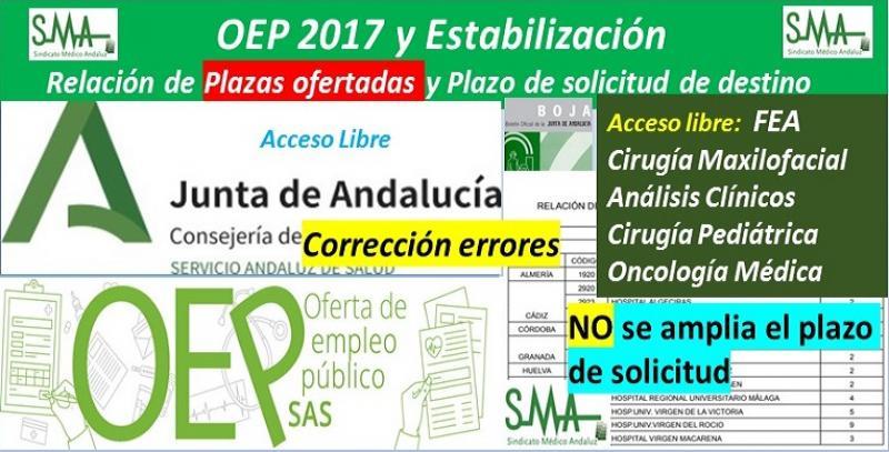 OEP 2017 y Estabilización. Corrección de errores en las plazas ofertadas de FEA Oncología Médica, Análisis Clínicos, Cirugía Maxilofacial y Cirugía Pediátrica.