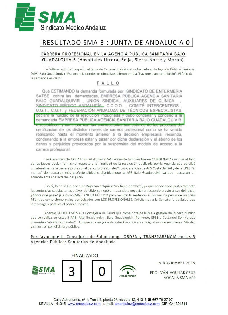 Carrera Profesional en APS: Resultado: SMA  3  - JUNTA DE ANDALUCÍA  0