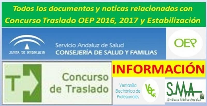 Todos los documentos y noticias relacionadas con los concursos de traslados de la OEP 2016, 2017 y Estabilización.