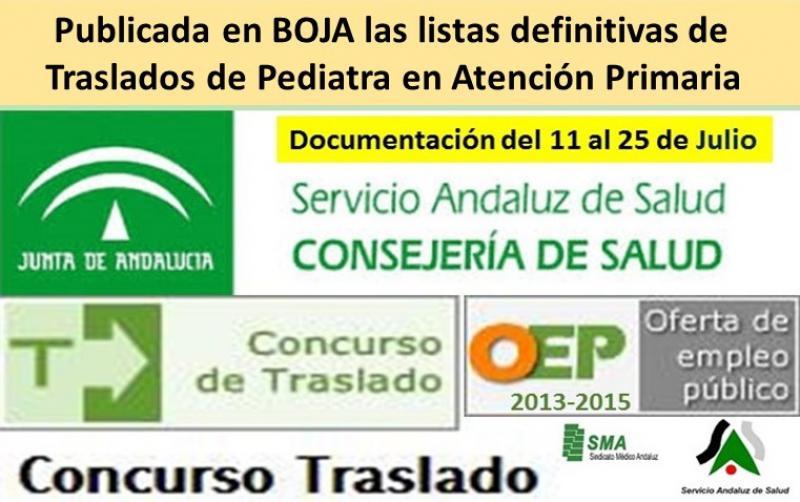 Listado definitivo del Concurso de Traslados que faltaba: Pediatría A. Primaria