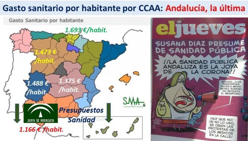 Seguimos los últimos:  Andalucía, la comunidad que menos gasta por habitante en su sanidad.