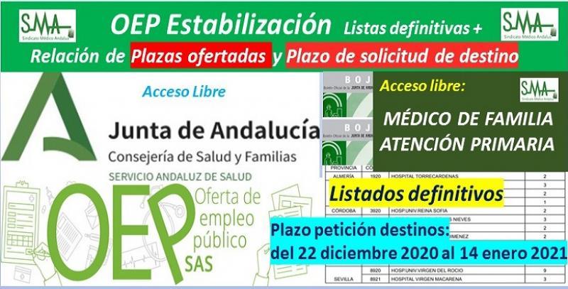 Publicada en el BOJA la aprobación de listados definitivos, la relación de las plazas ofertadas y el plazo para solicitar destino de la OEP de Estabilización de Médico/a de Familia de Atención Primaria, acceso libre.
