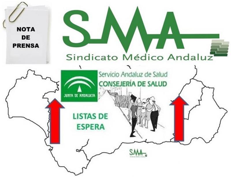 Nota de prensa del Sindicato Médico Andaluz sobre listas de espera en Andalucía.