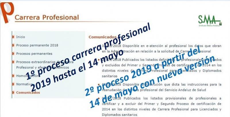 Ampliación del plazo de inscripción a Carrera Profesional y nueva versión de solicitud de inscripción a Carrera Profesional.
