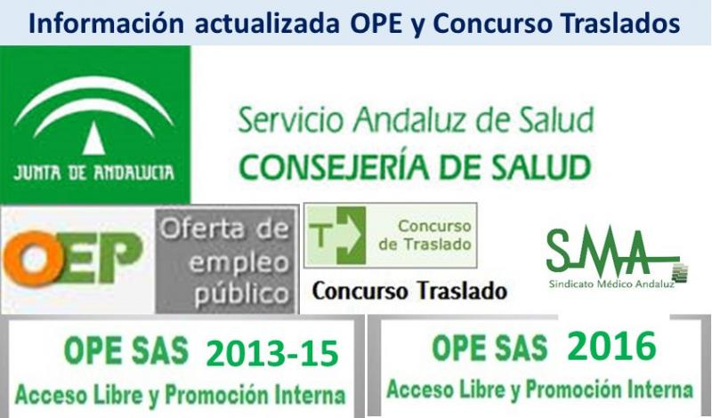 Información actualizada de OPE y Traslados.