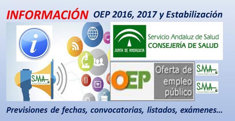 Previsiones de fechas de publicación de convocatorias, listados y pruebas de examen de las distintas OEP y categorías.