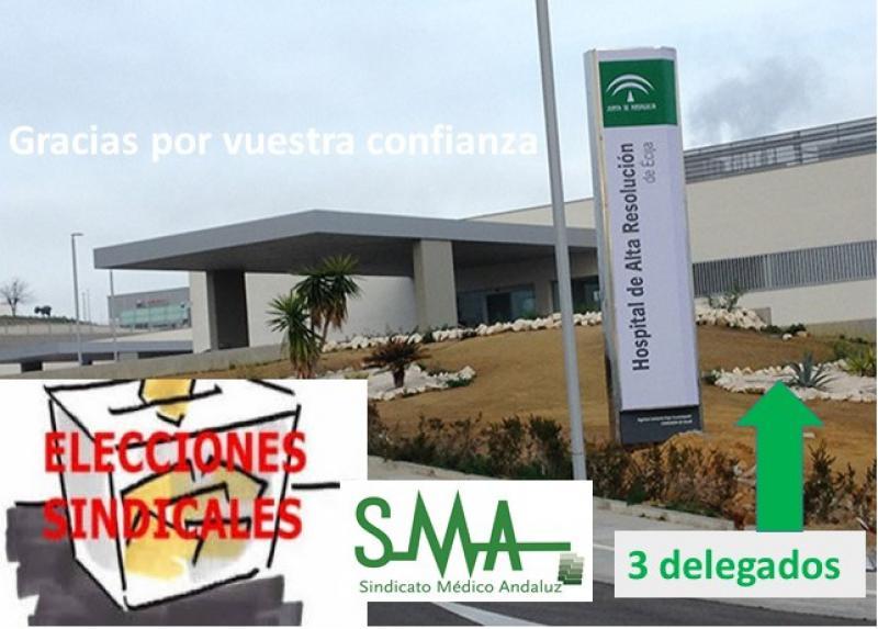 Elecciones sindicales del HARE de Ecija: Sindicato Médico obtiene 3 delegados de 6 posibles.