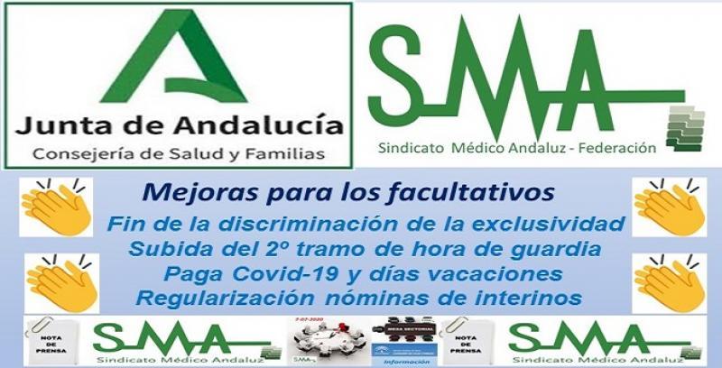 LA ADMINISTRACIÓN ANUNCIA IMPORTANTES MEJORAS SALARIALES PARA LOS FACULTATIVOS EN LA MESA SECTORIAL DEL 10 DE JULIO.