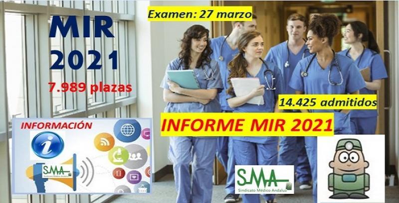 Informe MIR: Aspirantes MIR en 2021 y desde 2017-2018.