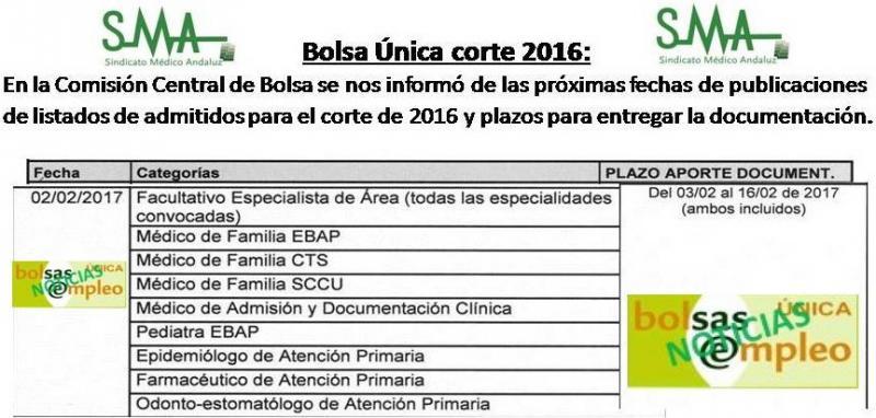 Bolsa Única del SAS: Fechas de publicación corte 2016 y plazos para entrega de documentación.