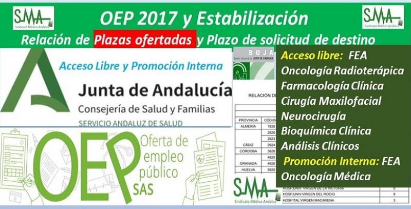 Publicada en el BOJA la relación de las plazas ofertadas y el plazo para solicitar destino de la OEP 2017-Estabilización de diferentes especialidades de FEA (acceso libre y promoción interna).