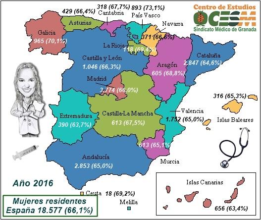 Distribución mujeres residentes por Comunidad Autónoma y porcentaje de feminización. Marzo 2016 (máximo).