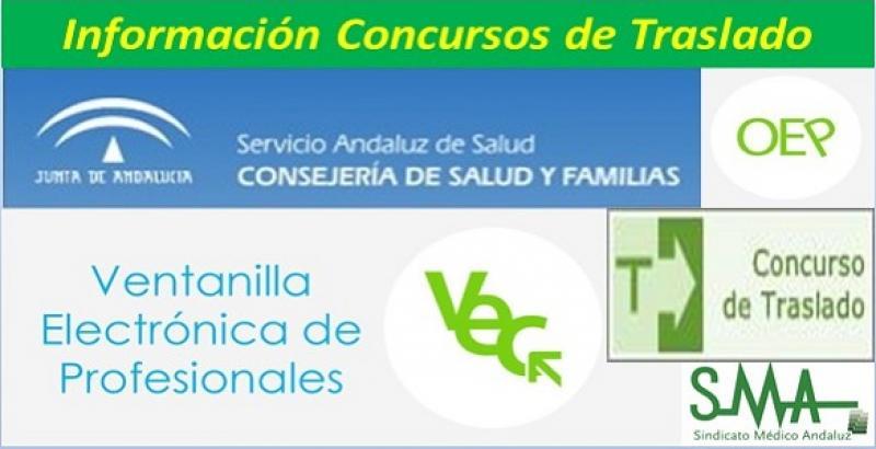 Información sobre solicitud de inscripción en el Concurso de Traslados para Farmacéutico AP y Cuerpo A4, especialidades Veterinaria y Farmacia.