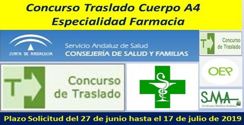 Convocado el Concurso de Traslado del Cuerpo A4, especialidad Farmacia.